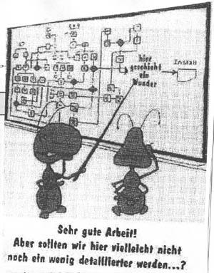 """Ameise deutet auf letzten Prozess in einem Ablaufplan: """"Hier geschieht ein Wunder!"""""""